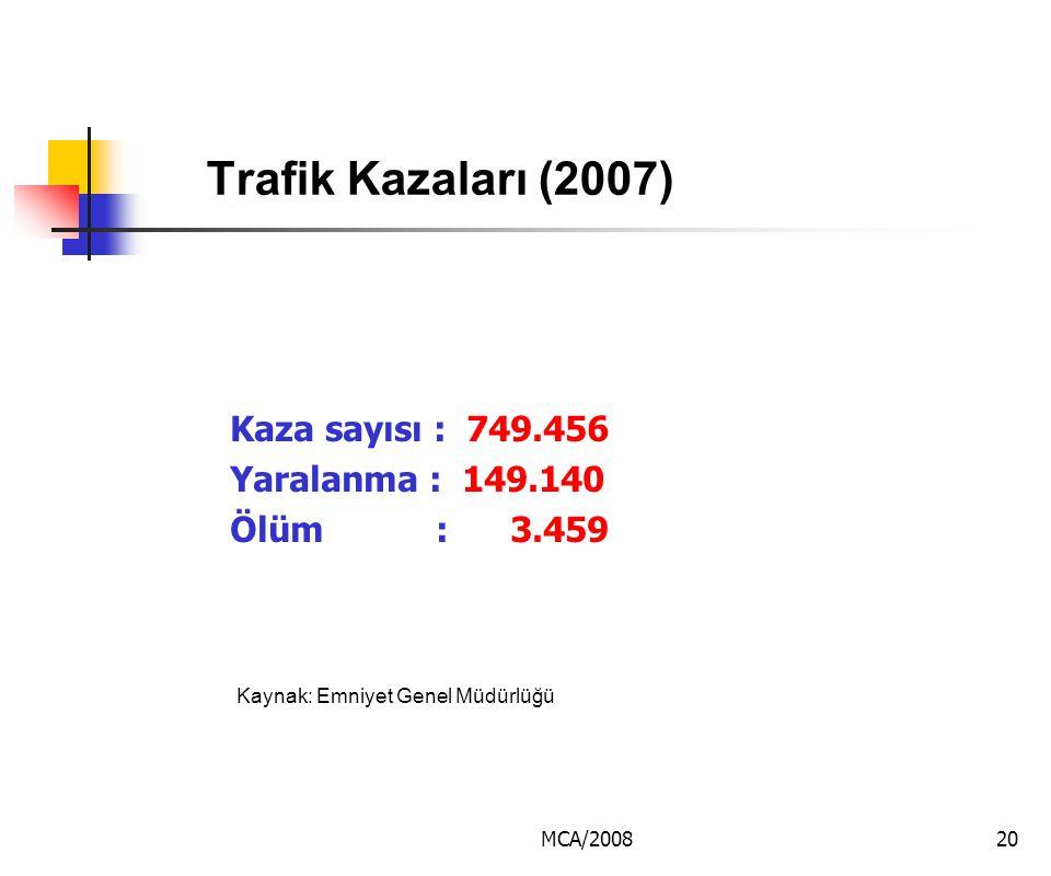 Trafik Kazaları (2007) Kaza sayısı : 749.456 Yaralanma : 149.140