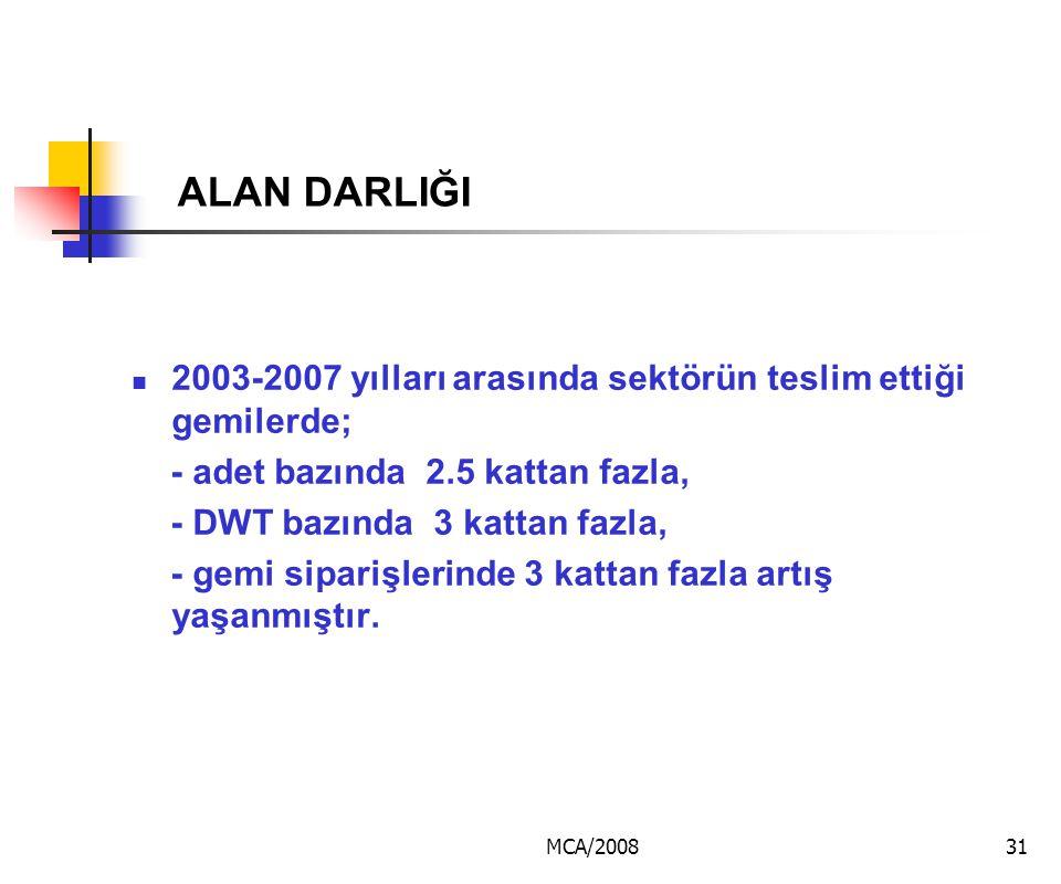 2003-2007 yılları arasında sektörün teslim ettiği gemilerde;