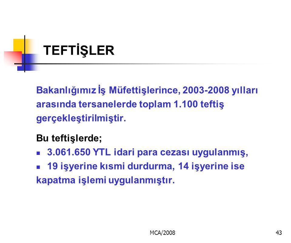 TEFTİŞLER Bakanlığımız İş Müfettişlerince, 2003-2008 yılları