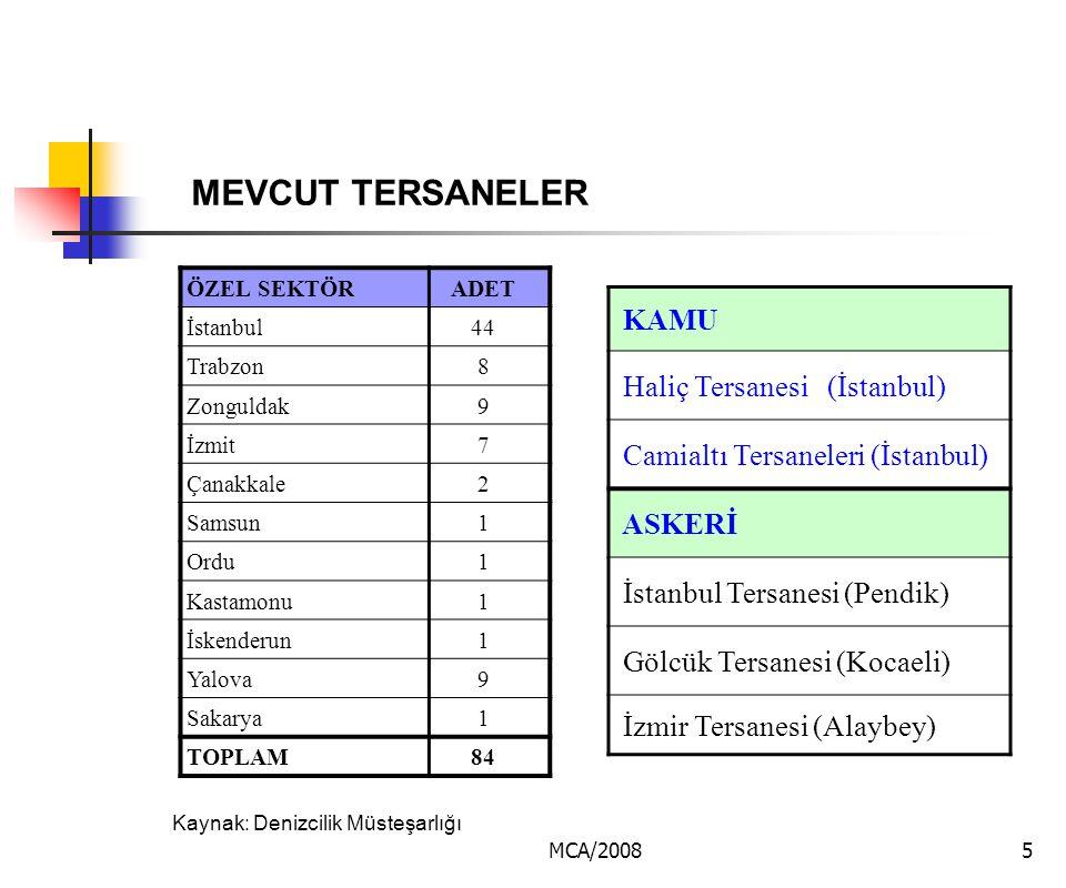 MEVCUT TERSANELER KAMU Haliç Tersanesi (İstanbul)