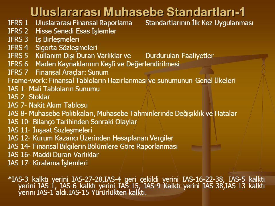 Uluslararası Muhasebe Standartları-1