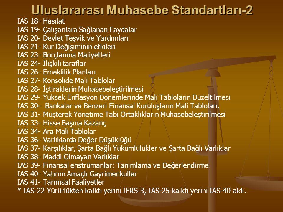 Uluslararası Muhasebe Standartları-2