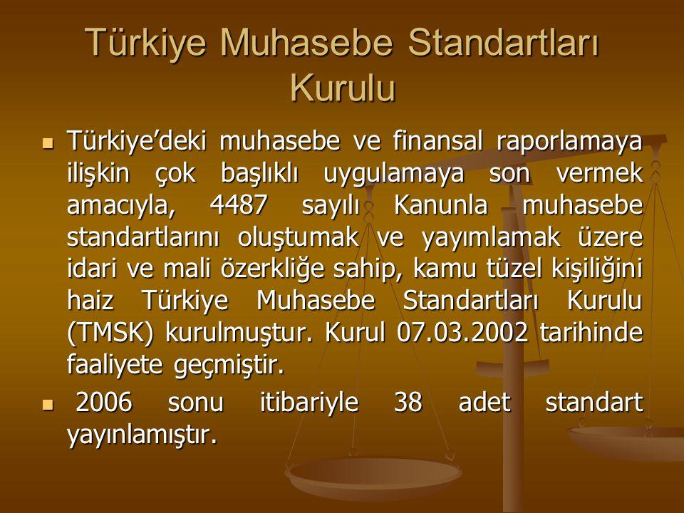 Türkiye Muhasebe Standartları Kurulu