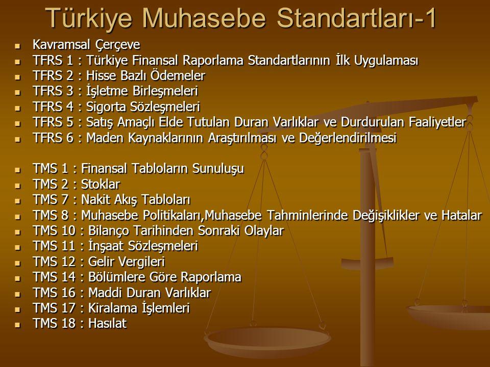 Türkiye Muhasebe Standartları-1