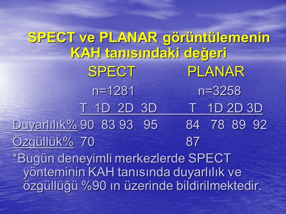 SPECT ve PLANAR görüntülemenin KAH tanısındaki değeri