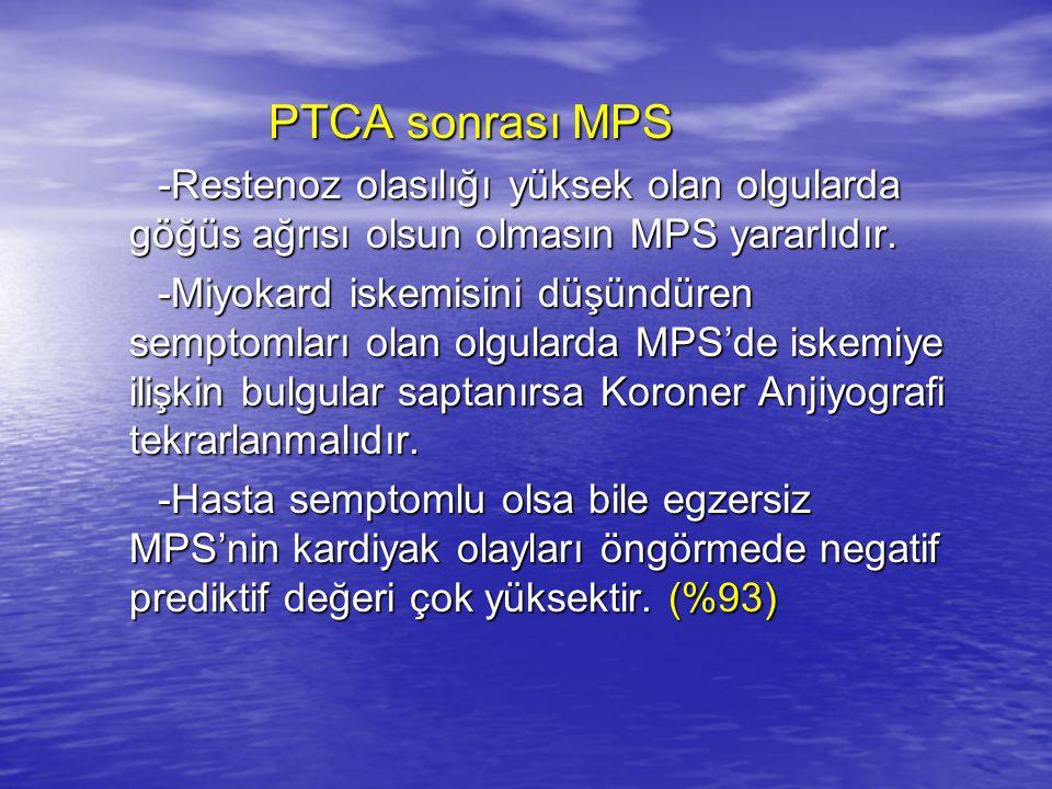 PTCA sonrası MPS -Restenoz olasılığı yüksek olan olgularda göğüs ağrısı olsun olmasın MPS yararlıdır.