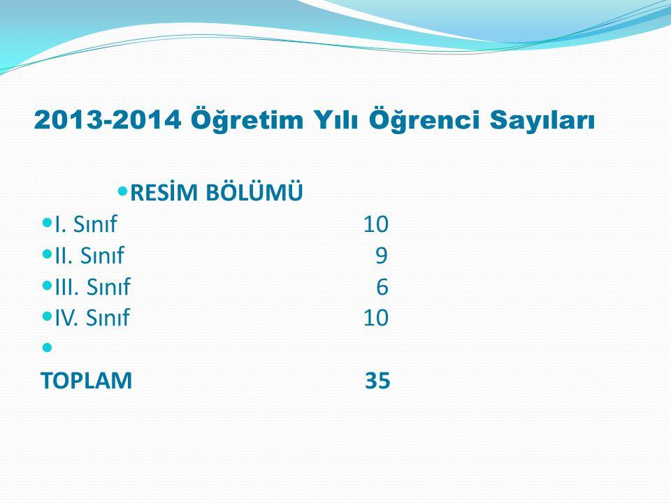 2013-2014 Öğretim Yılı Öğrenci Sayıları