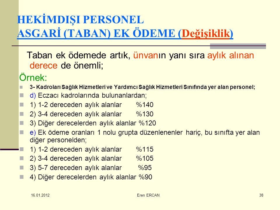 HEKİMDIŞI PERSONEL ASGARİ (TABAN) EK ÖDEME (Değişiklik)