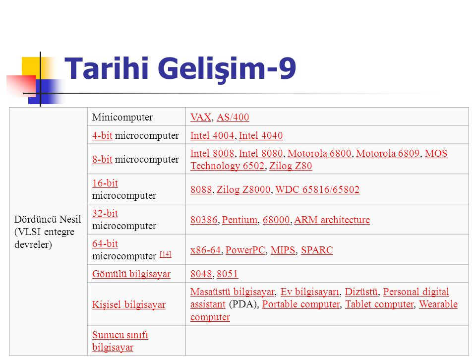 Tarihi Gelişim-9 Dördüncü Nesil (VLSI entegre devreler) Minicomputer