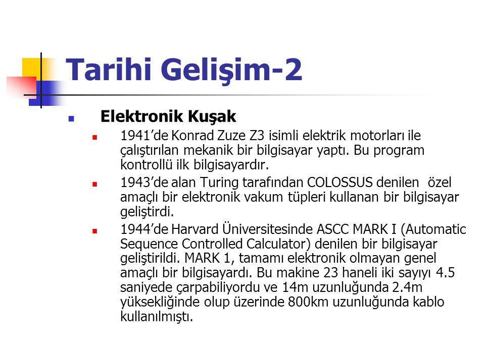 Tarihi Gelişim-2 Elektronik Kuşak