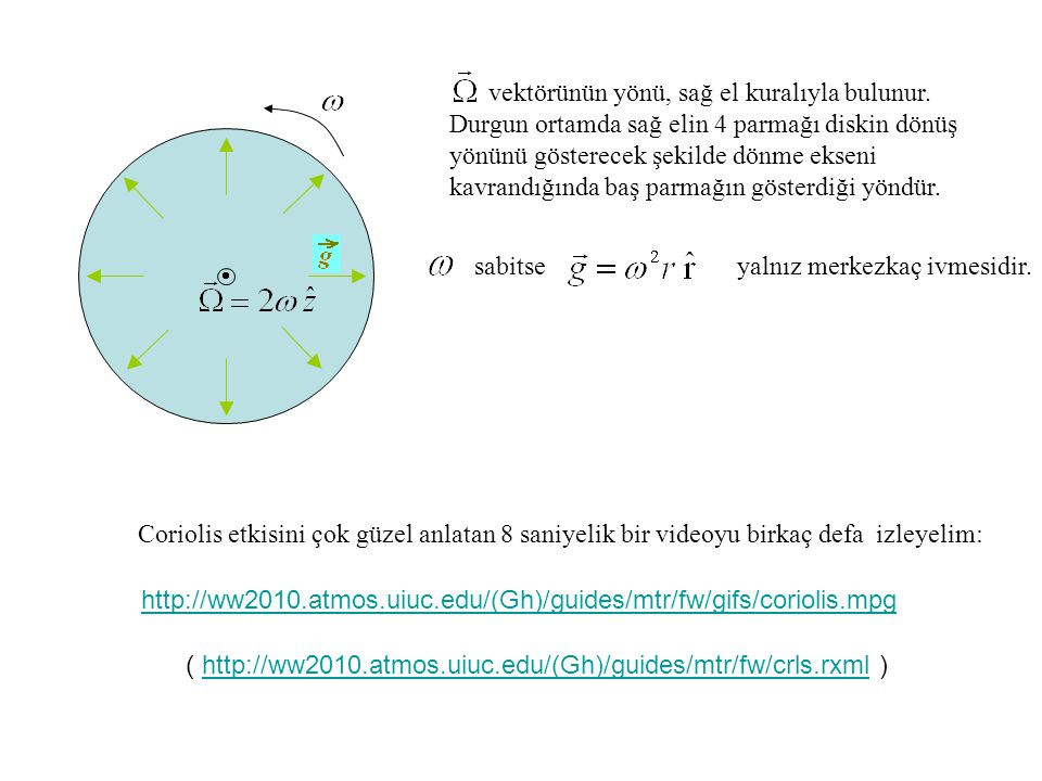 vektörünün yönü, sağ el kuralıyla bulunur