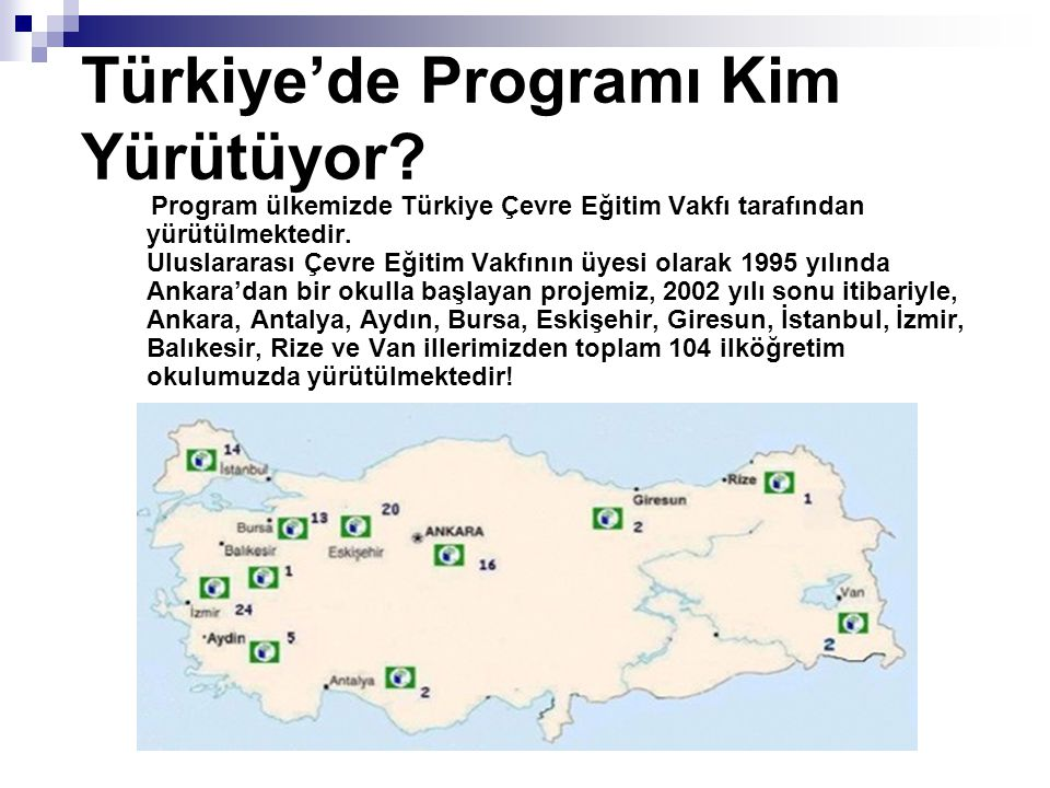 Türkiye'de Programı Kim Yürütüyor