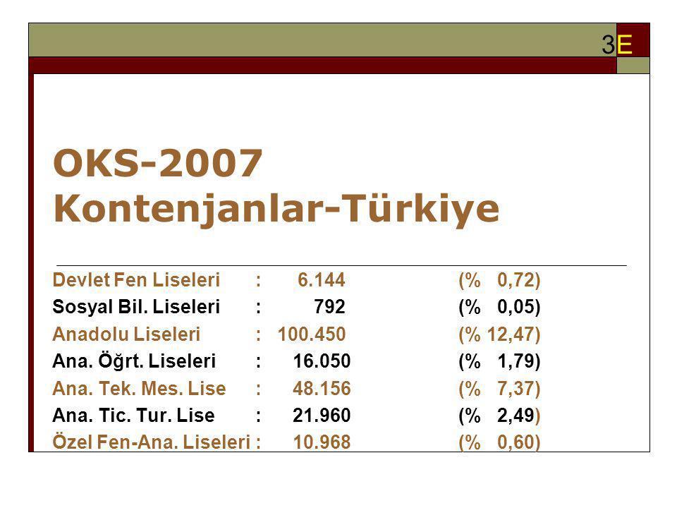 OKS-2007 Kontenjanlar-Türkiye
