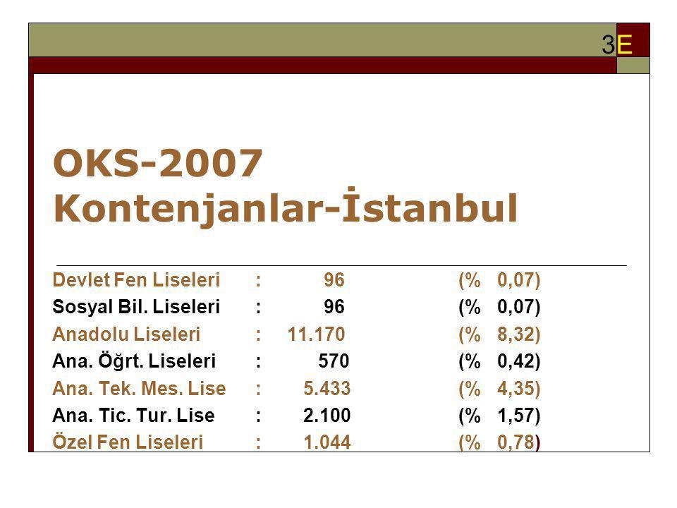 OKS-2007 Kontenjanlar-İstanbul