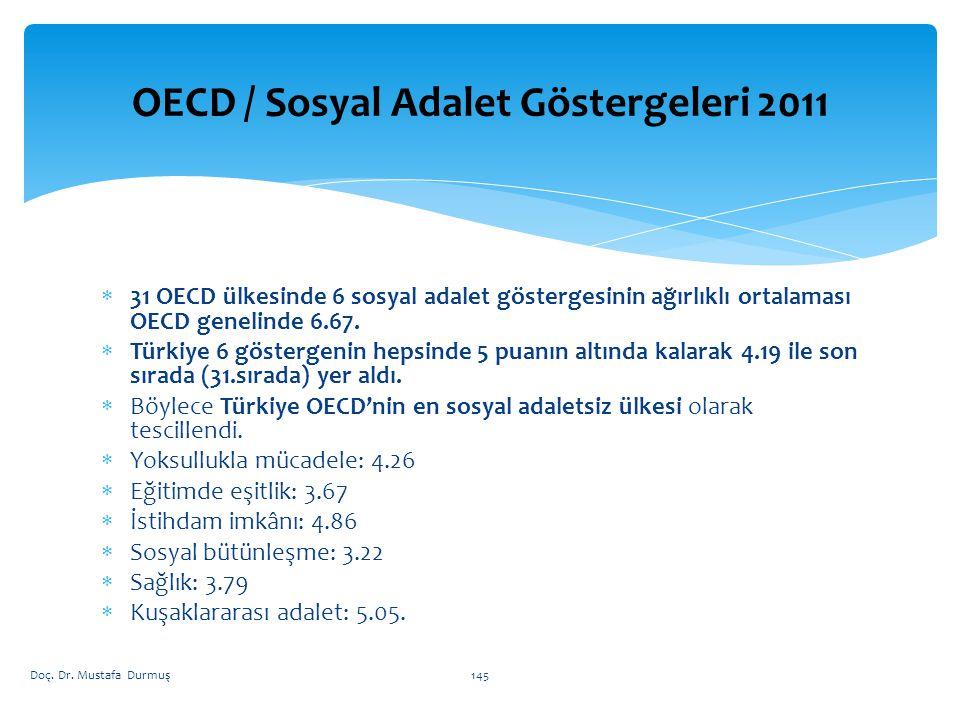 OECD / Sosyal Adalet Göstergeleri 2011
