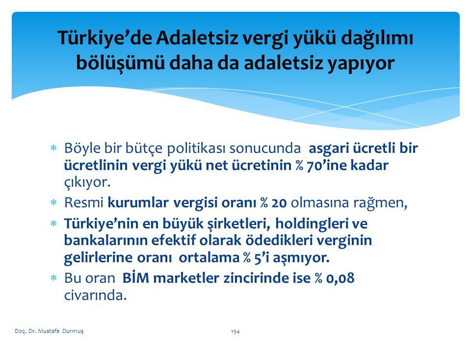 Türkiye'de Adaletsiz vergi yükü dağılımı bölüşümü daha da adaletsiz yapıyor