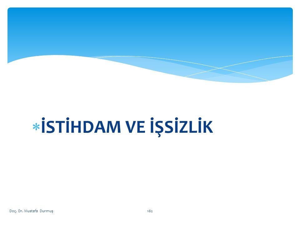 İSTİHDAM VE İŞSİZLİK Doç. Dr. Mustafa Durmuş