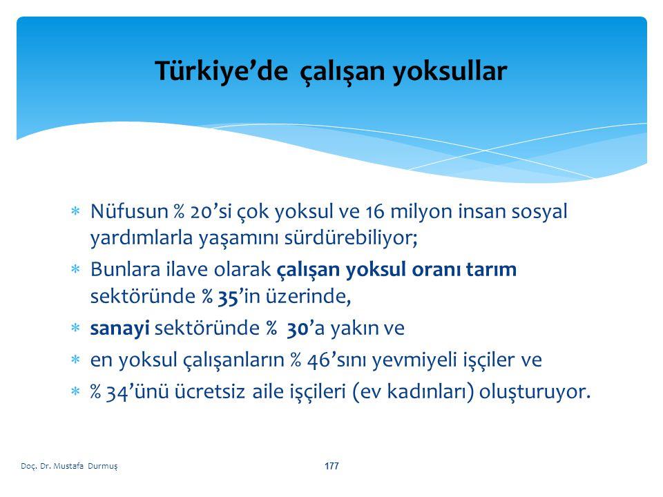 Türkiye'de çalışan yoksullar