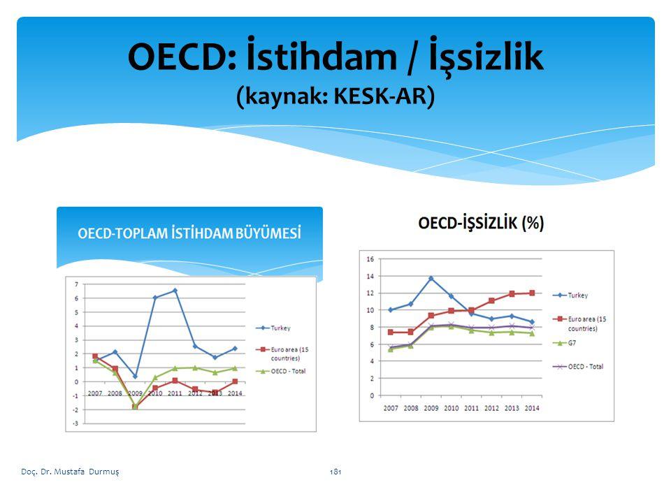 OECD: İstihdam / İşsizlik (kaynak: KESK-AR)
