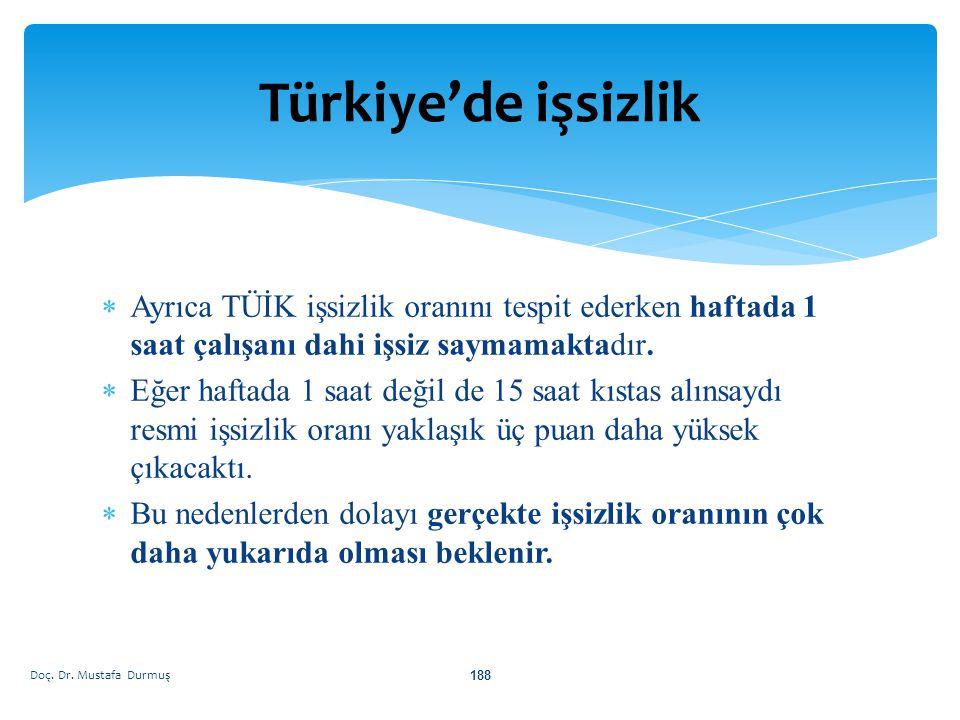 Türkiye'de işsizlik Ayrıca TÜİK işsizlik oranını tespit ederken haftada 1 saat çalışanı dahi işsiz saymamaktadır.
