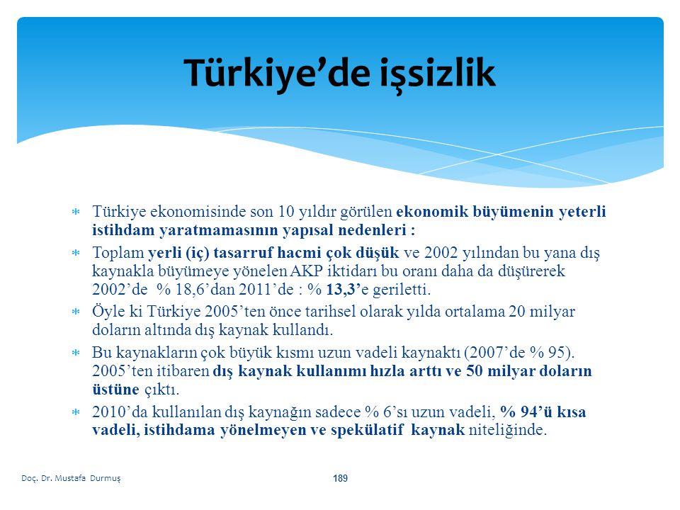 Türkiye'de işsizlik Türkiye ekonomisinde son 10 yıldır görülen ekonomik büyümenin yeterli istihdam yaratmamasının yapısal nedenleri :