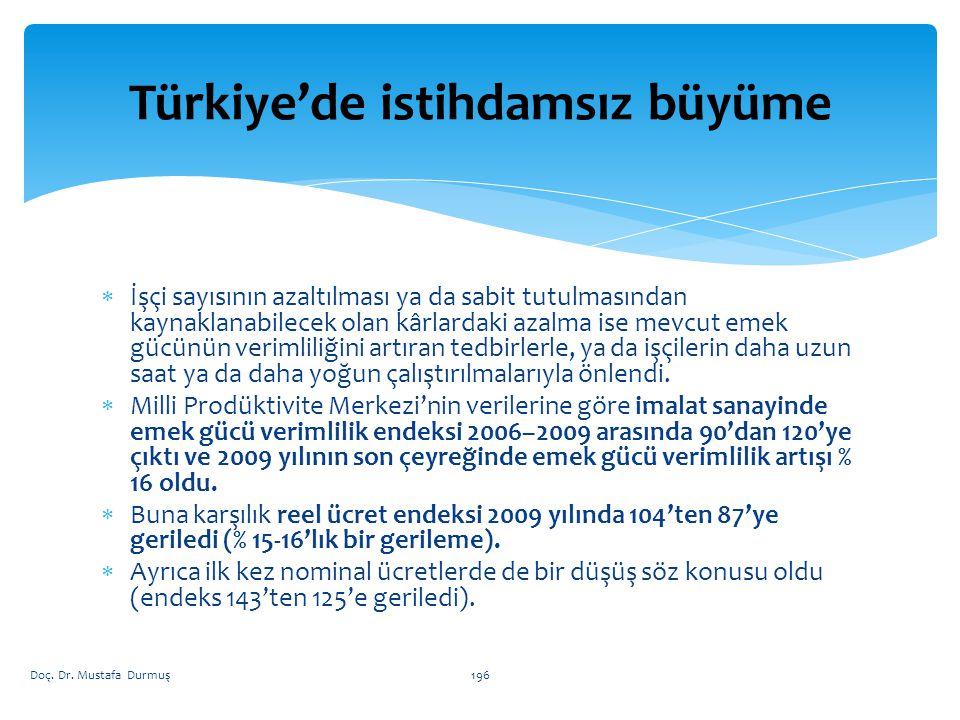 Türkiye'de istihdamsız büyüme