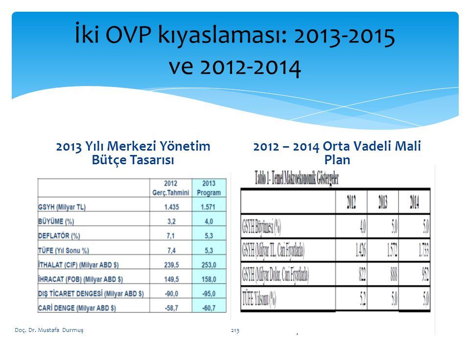 İki OVP kıyaslaması: 2013-2015 ve 2012-2014