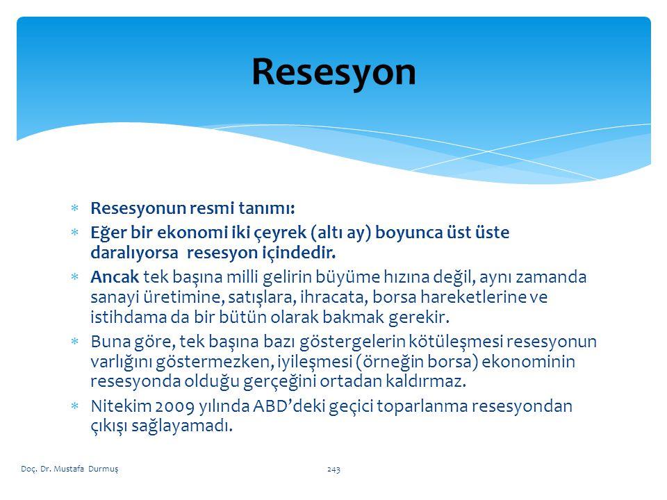 Resesyon Resesyonun resmi tanımı: