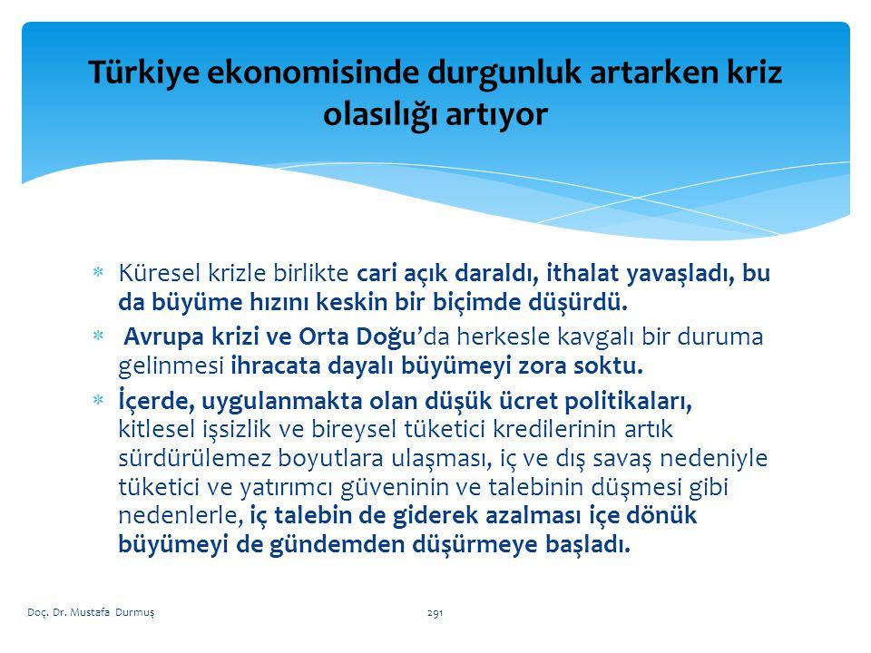 Türkiye ekonomisinde durgunluk artarken kriz olasılığı artıyor