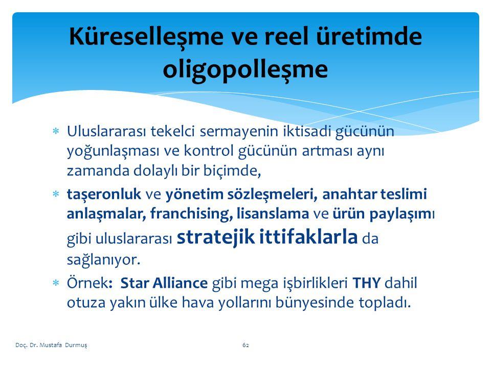 Küreselleşme ve reel üretimde oligopolleşme