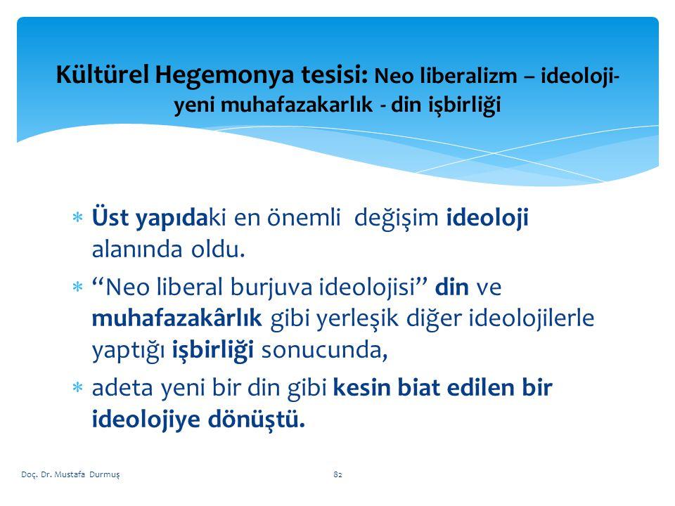 Kültürel Hegemonya tesisi: Neo liberalizm – ideoloji-yeni muhafazakarlık - din işbirliği