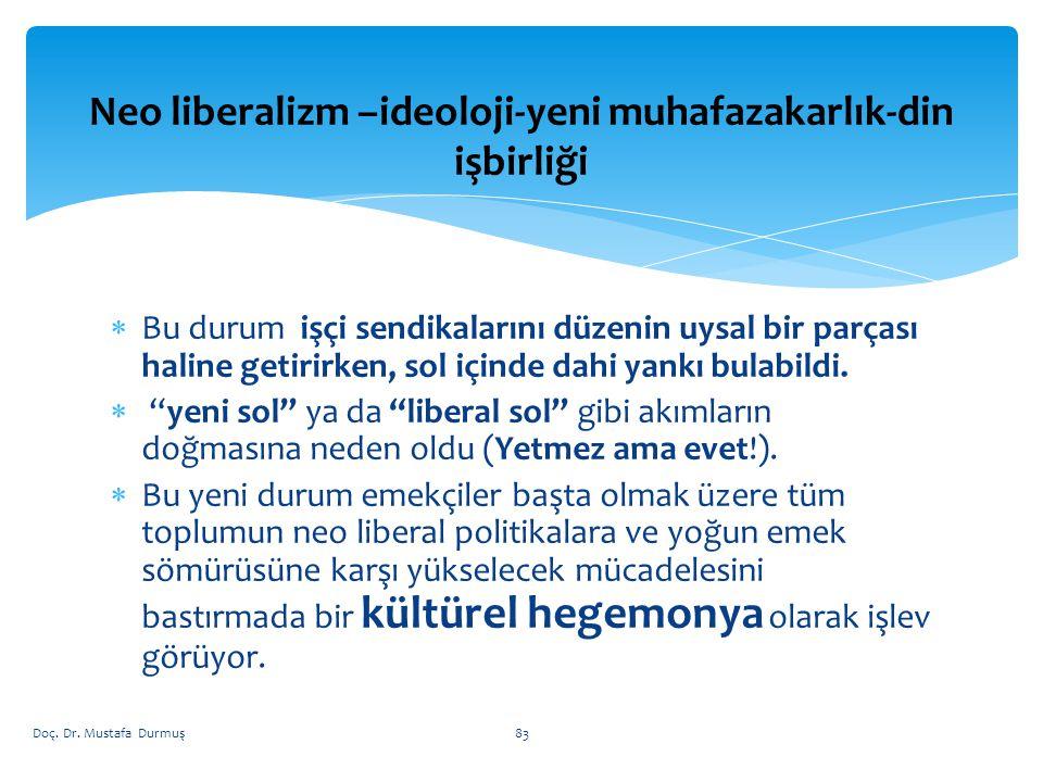 Neo liberalizm –ideoloji-yeni muhafazakarlık-din işbirliği