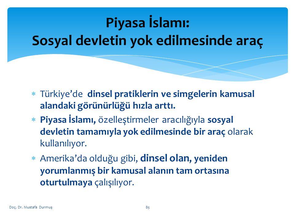 Piyasa İslamı: Sosyal devletin yok edilmesinde araç