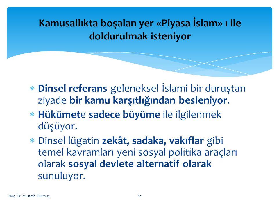 Kamusallıkta boşalan yer «Piyasa İslam» ı ile doldurulmak isteniyor