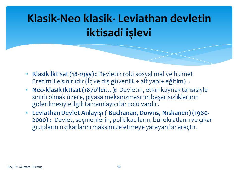 Klasik-Neo klasik- Leviathan devletin iktisadi işlevi
