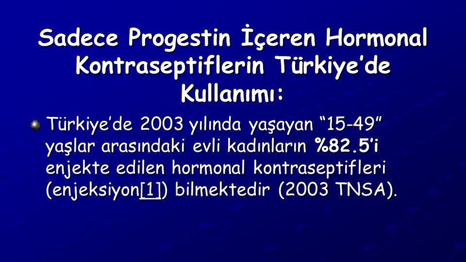 Sadece Progestin İçeren Hormonal Kontraseptiflerin Türkiye'de Kullanımı: