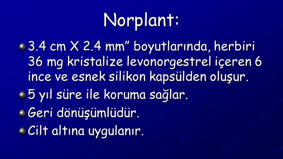 Norplant: 3.4 cm X 2.4 mm boyutlarında, herbiri 36 mg kristalize levonorgestrel içeren 6 ince ve esnek silikon kapsülden oluşur.