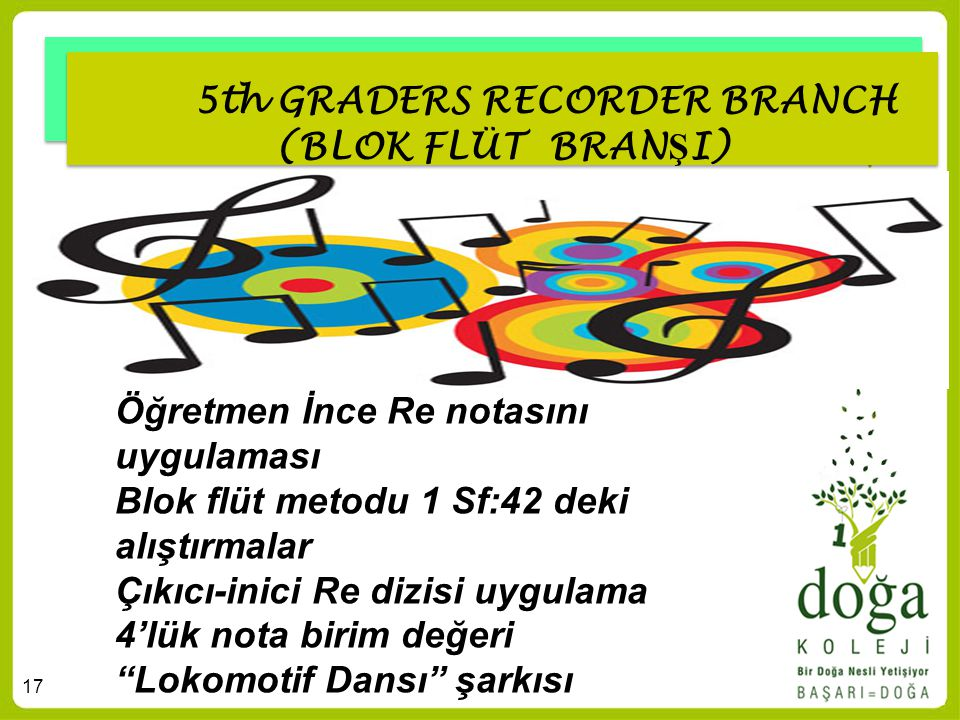 5th GRADERS RECORDER BRANCH