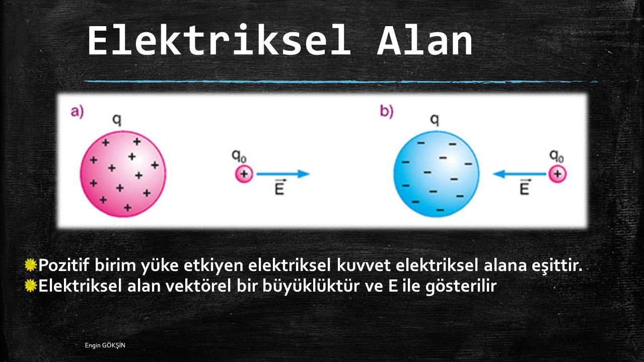 Elektriksel Alan Pozitif birim yüke etkiyen elektriksel kuvvet elektriksel alana eşittir.