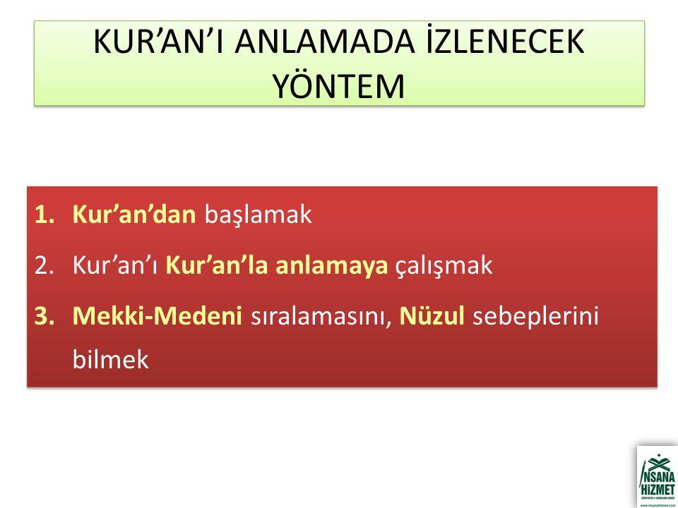 KUR'AN'I ANLAMADA İZLENECEK YÖNTEM