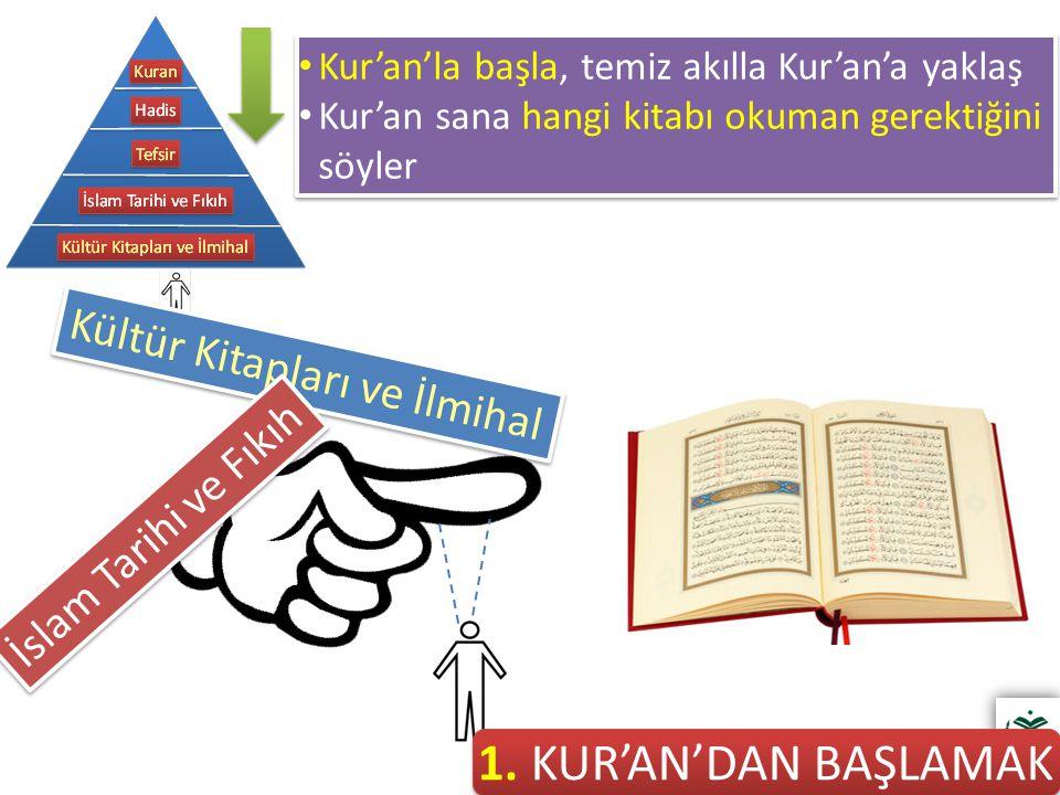 1. KUR'AN'DAN BAŞLAMAK Kültür Kitapları ve İlmihal