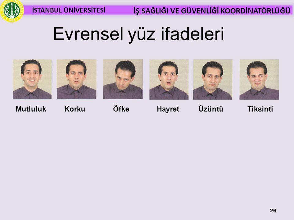 Evrensel yüz ifadeleri
