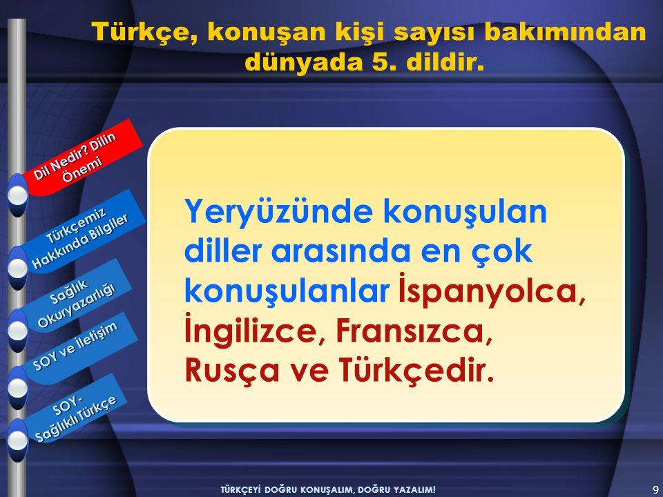 Türkçe, konuşan kişi sayısı bakımından dünyada 5. dildir.