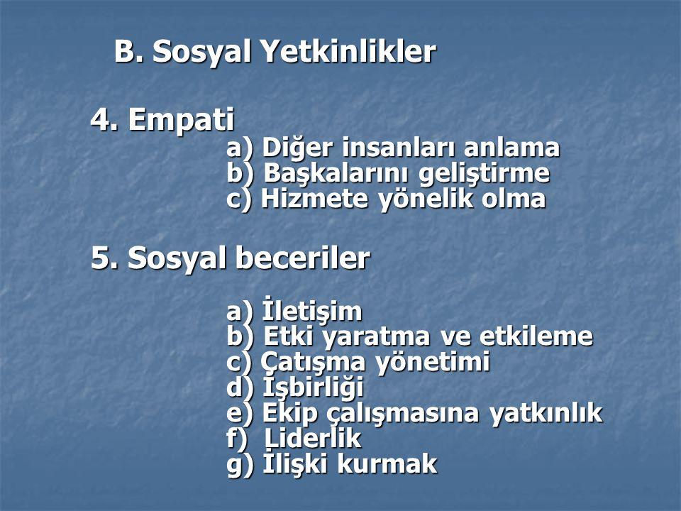 B. Sosyal Yetkinlikler 4. Empati a) Diğer insanları anlama b) Başkalarını geliştirme c) Hizmete yönelik olma.