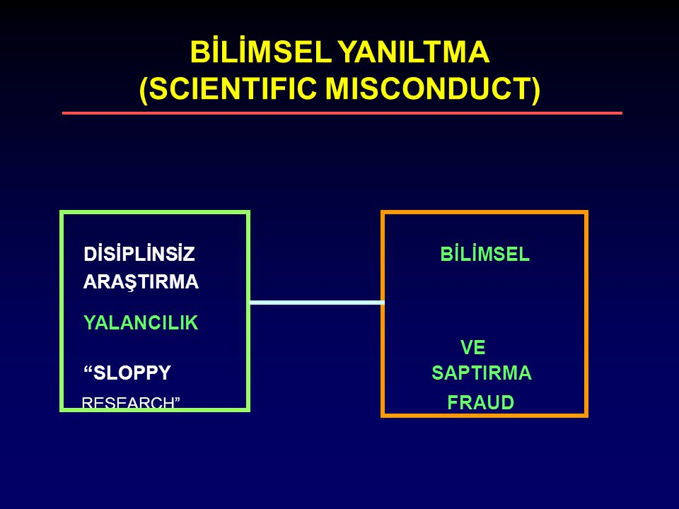 BİLİMSEL YANILTMA (SCIENTIFIC MISCONDUCT)