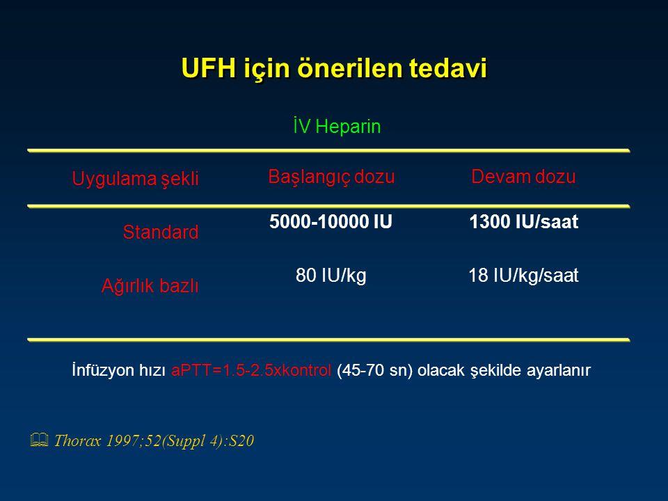 UFH için önerilen tedavi