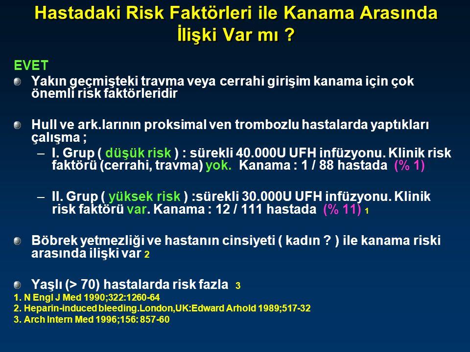 Hastadaki Risk Faktörleri ile Kanama Arasında İlişki Var mı