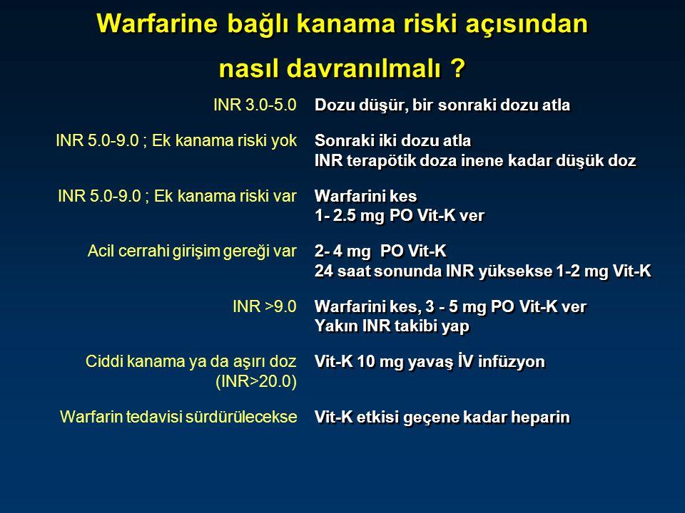 Warfarine bağlı kanama riski açısından nasıl davranılmalı