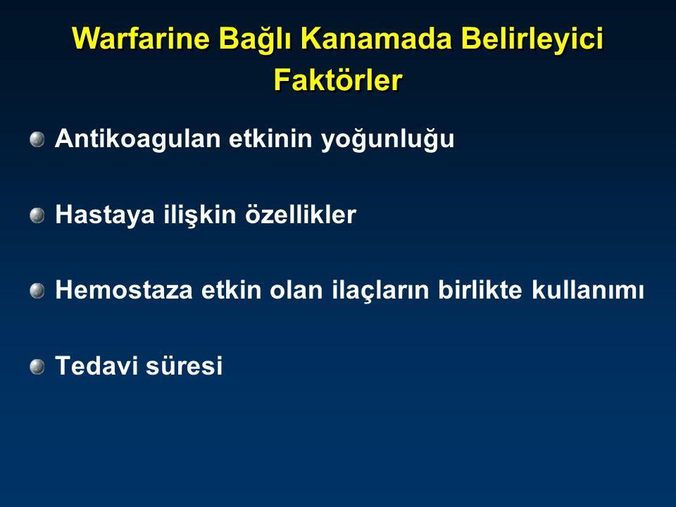 Warfarine Bağlı Kanamada Belirleyici Faktörler