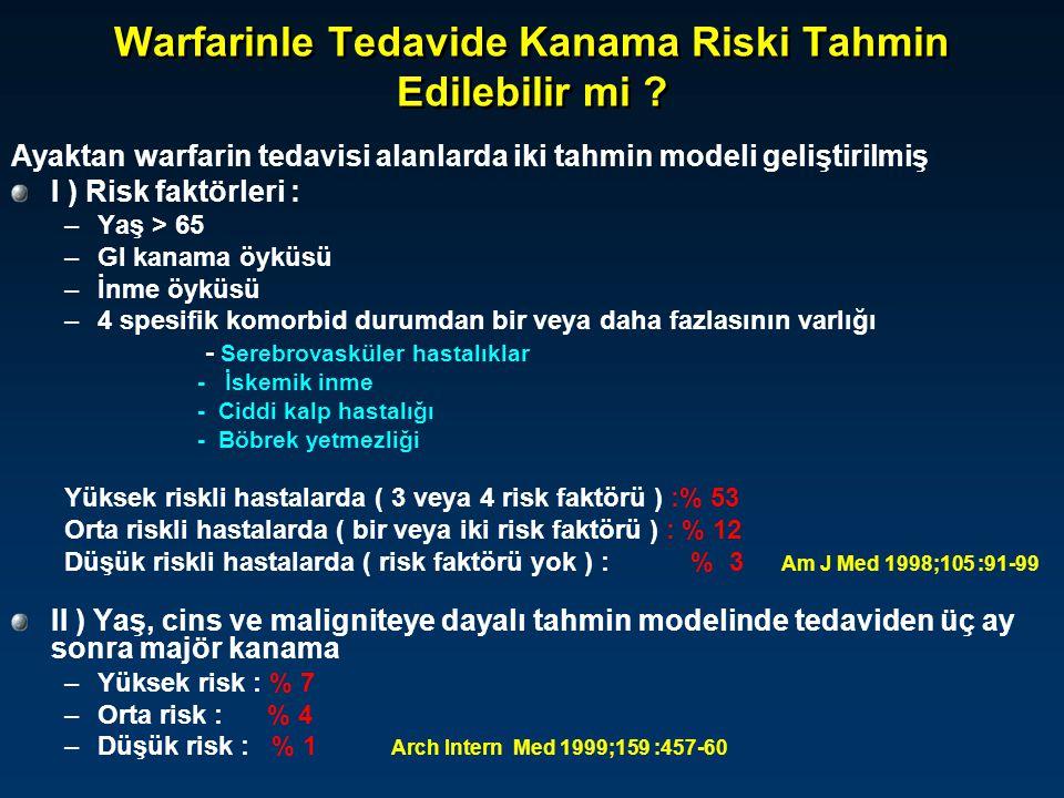 Warfarinle Tedavide Kanama Riski Tahmin Edilebilir mi